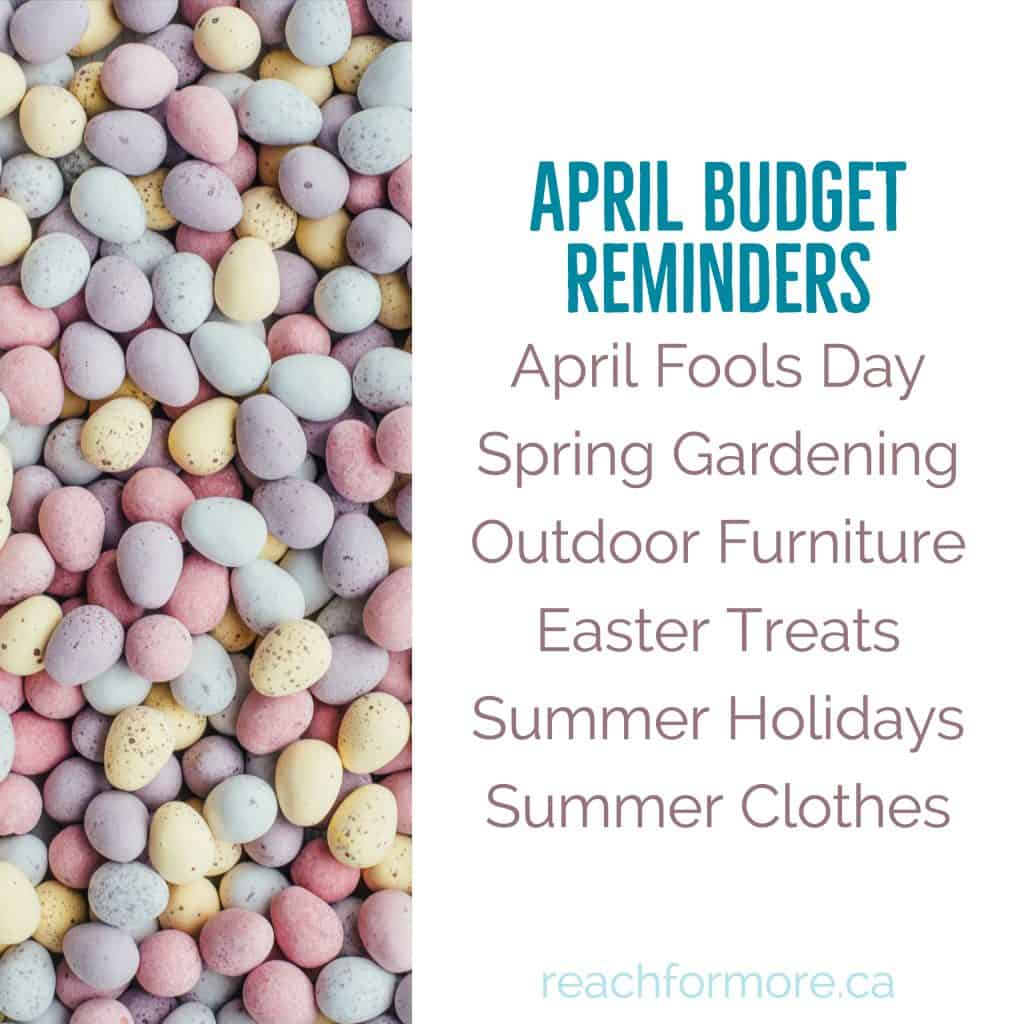 pastel coloured candy eggs on one side, April Budget Reminders on the other