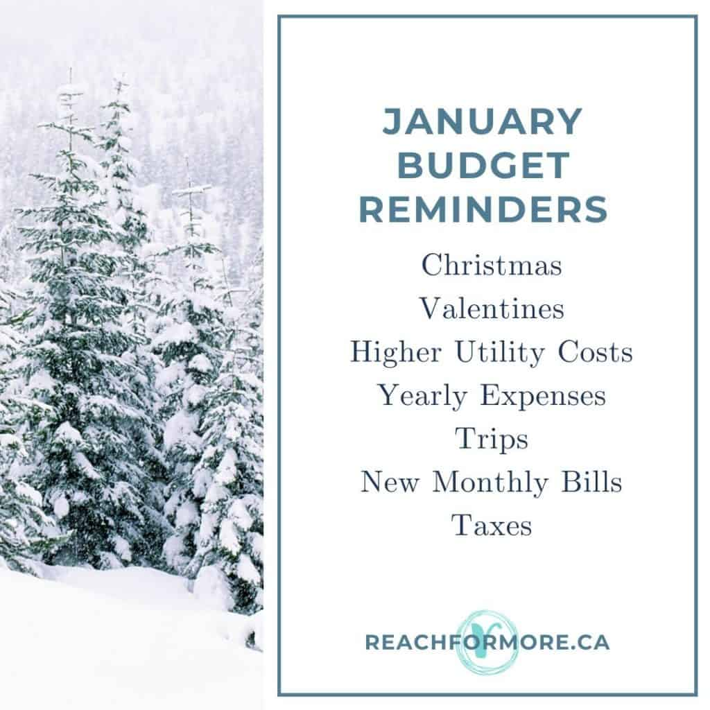 January Budget Reminders to keep you focused
