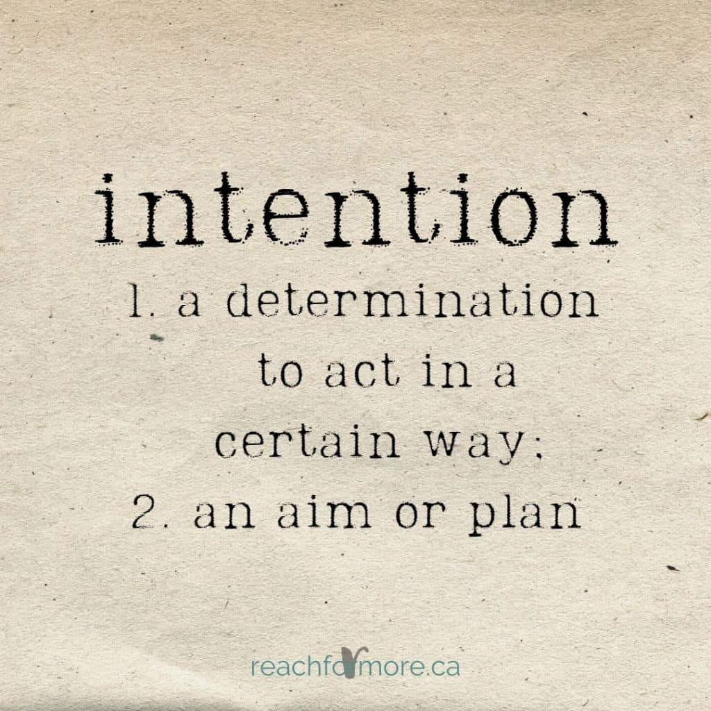 What is intention?  Intention: a determination to act ina certain way; an aim or plan I is for intentional living - how to live life, on purpose
